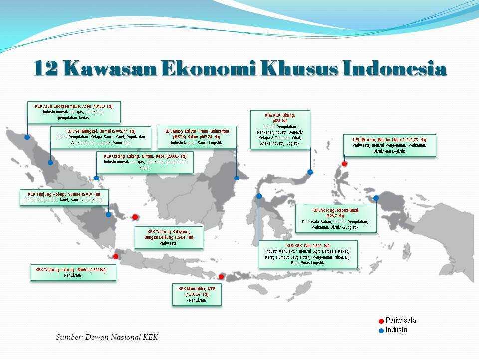 Penggunaan peta disertai dengan data pendukung merupakan contoh penerapan prinsip korologi. Peta diatas menjelaskan mengenai pengembangan Kawasan Ekonomi Khusus di Indonesia
