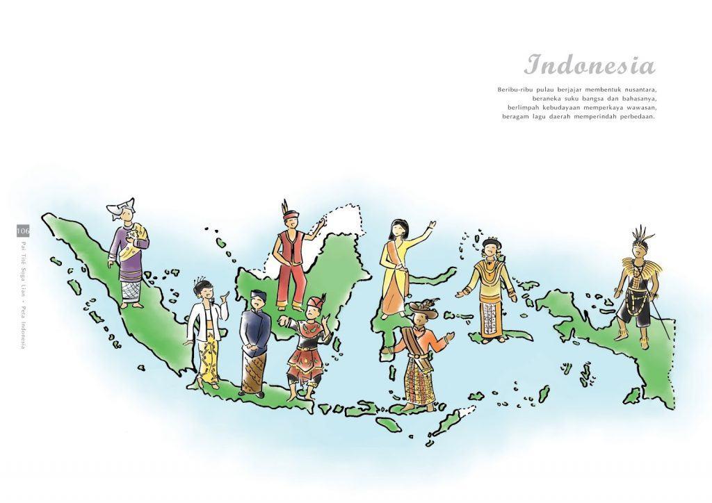 Contoh penggunaan prinsip distribusi adalah ketika kita menjelaskan persebaran budaya di Indonesia