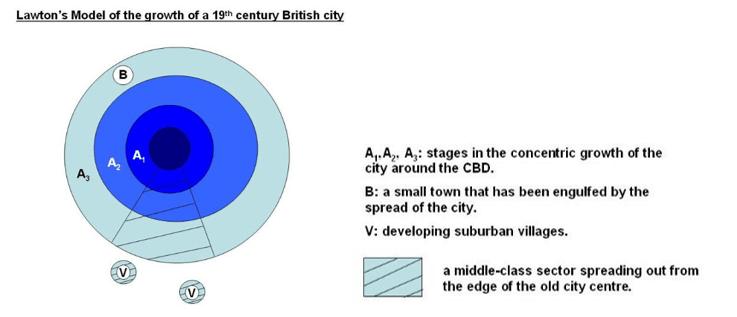 Model Kota Inggris Lawton